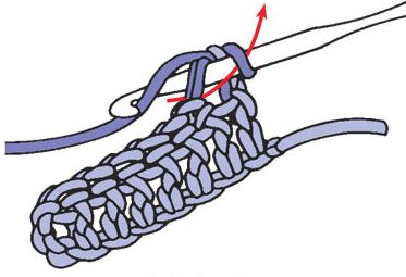 How a slip stitch looks like